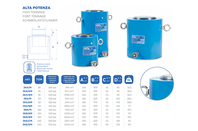 Cilindro idraulico 368/AM